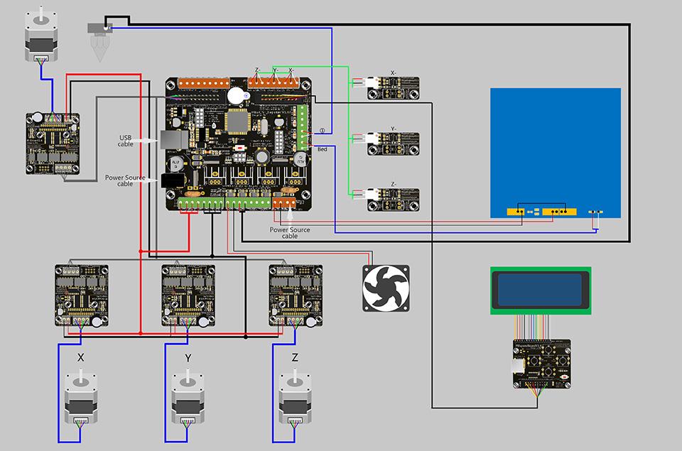 PiBot 3D Printer Controller Board Rev1 6