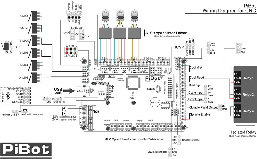 wiring-diagram-for-cnc