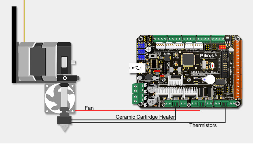 http://www.pibot.com/ben/tutorials-connect-your-hardware-2-x/extruder-connect.jpg