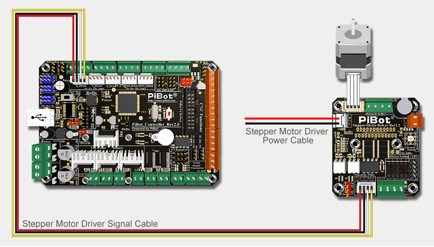 stepper driver and motor connect pibot controller board rev2 0 (cnc and 3d printer 2 in 1) usb cnc controller circuit diagram at gsmx.co