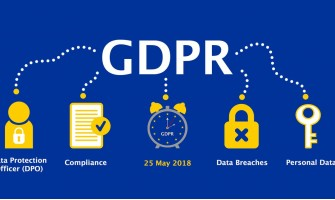 European Union General Data Protection Regulation (GDPR)