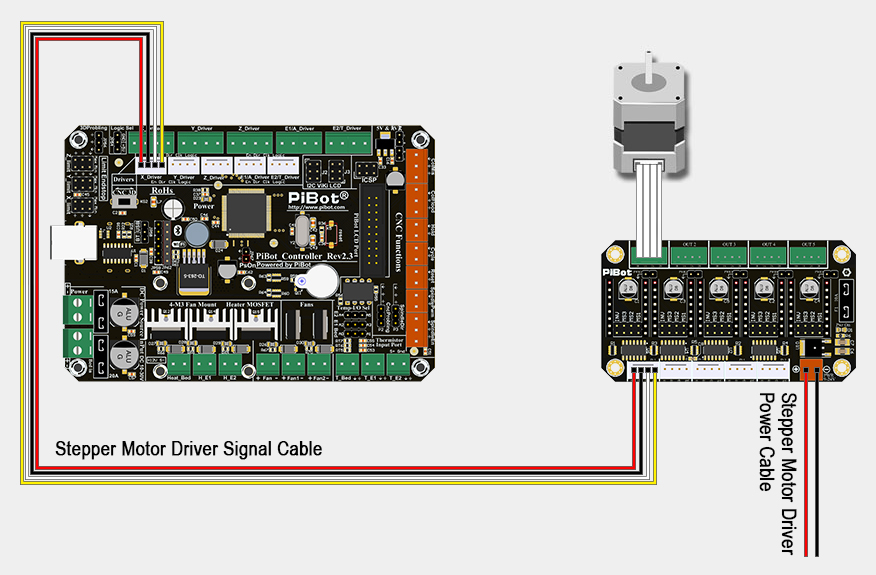 stepper-driver-and-motor-connect