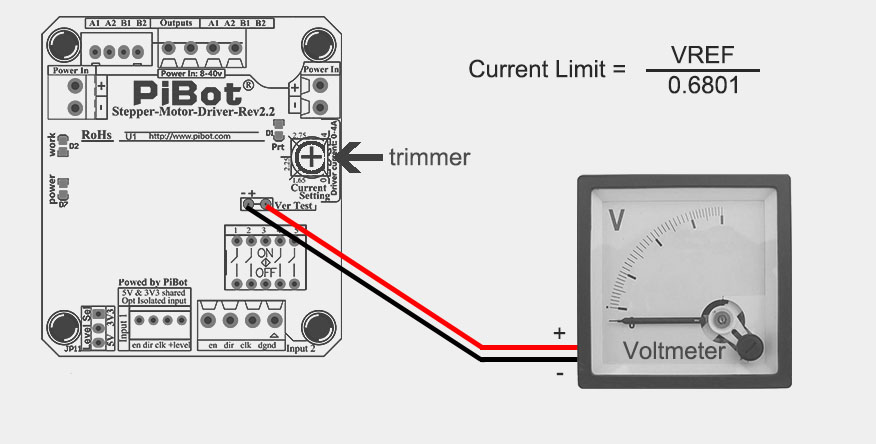 output-limit-current-adjust